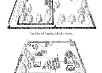 Design of Haverfield Park.